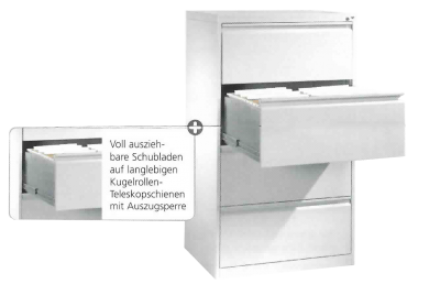 Hängeregistraturschrank DIN A4, 2-bahnig